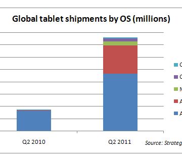 SA tablets 210711