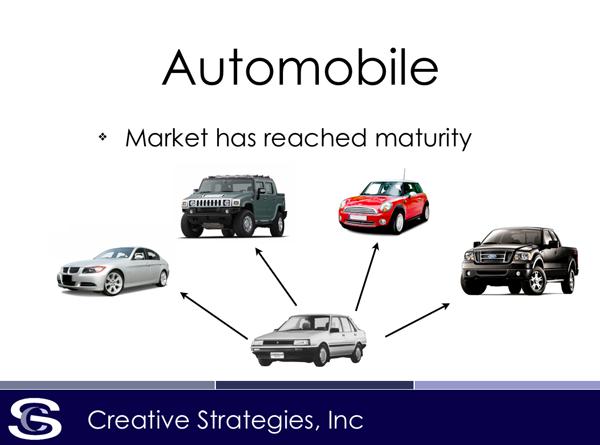 Mature Market 102