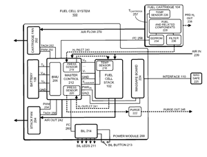 Drawing from  Apple fuel cell patent application.