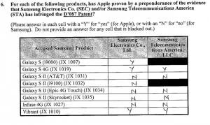 Apple verdict '087