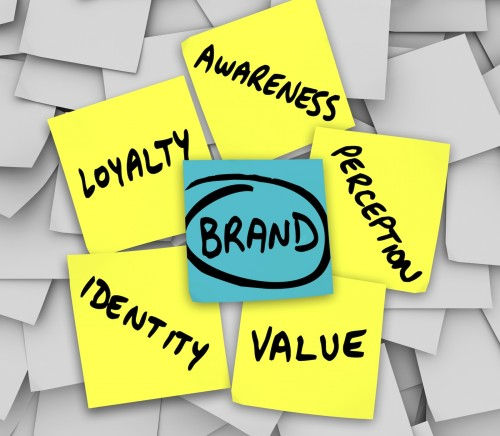 Brand Words Sticky Notes Perception Identity Loyalty
