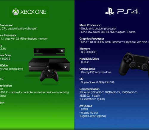 PS4-vs-Xbox-One