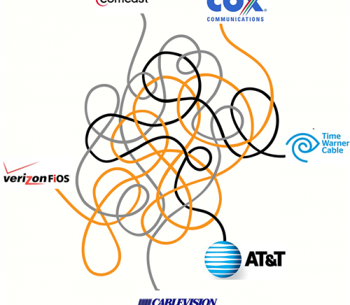cable-tangle
