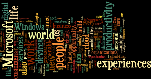 Nadella word cloud