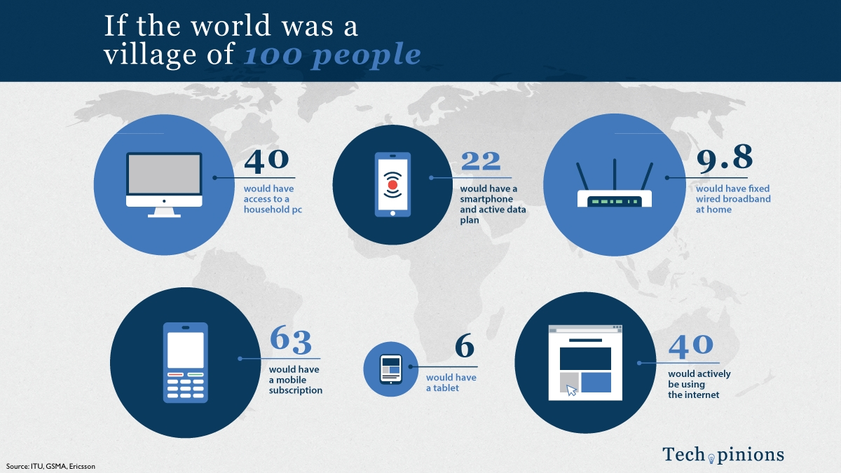 Is the Internet changing the world - or is the world changing the Internet?