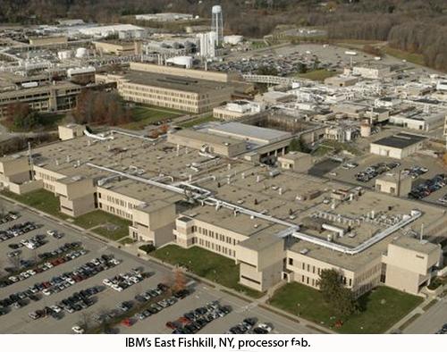 IBM Fishkill