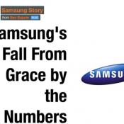 Video Analysis: Samsung's Fall From Grace by the Numbers