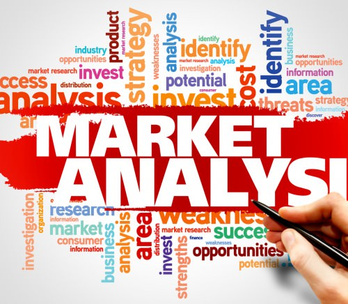 Market Analysis word cloud, business concept