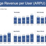 Earnings Insights and Key Charts: Facebook, Amazon, Samsung
