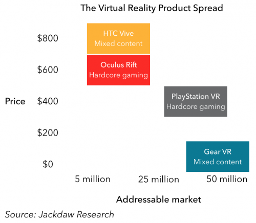 The VR Product Spread
