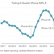 Apple's iPhone 8 Positioning Dilemmas