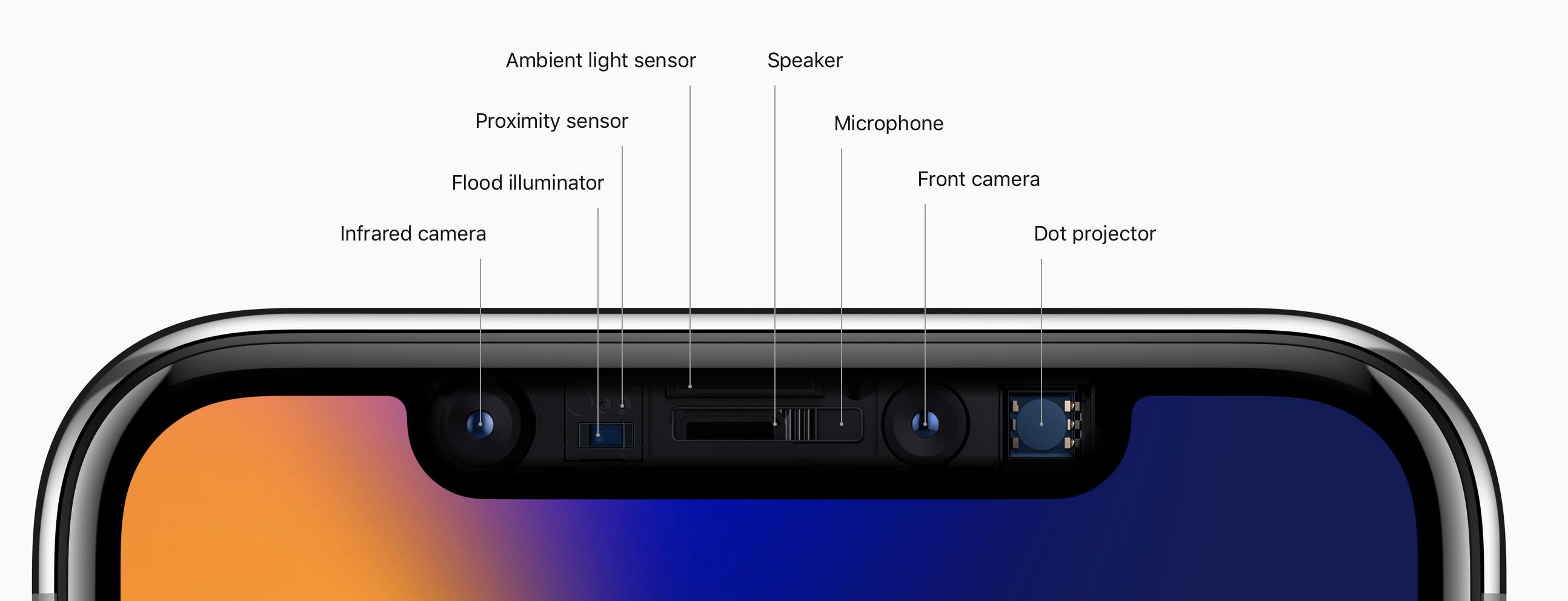 Proximity Sensor Iphone X
