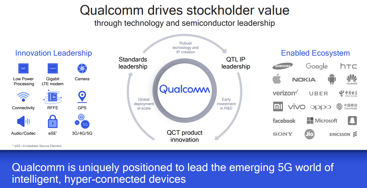 Qualcomm Lays Out Plans for Future without Broadcom – Tech pinions